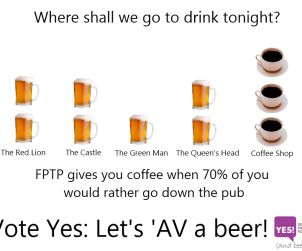 beer-v-coffee-alternative-vote